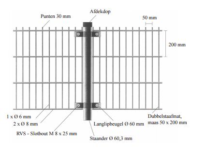 dubbelstaafmat-hekwerk-schematisch