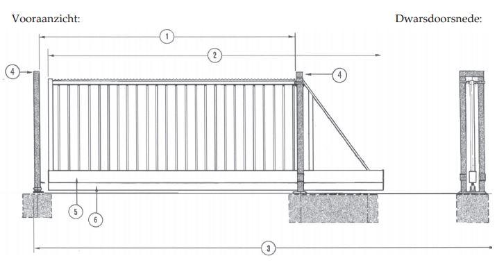 schematische weergave schuifpoort